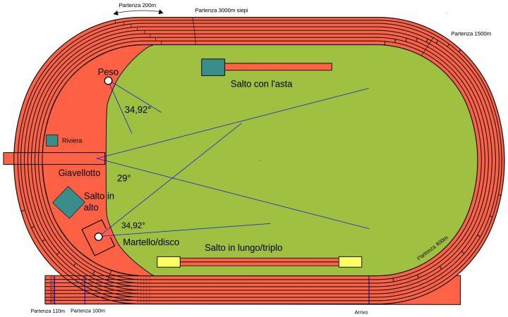 101+ Gambar Bentuk Lapangan Bola Voli Beserta Ukurannya Paling Hist