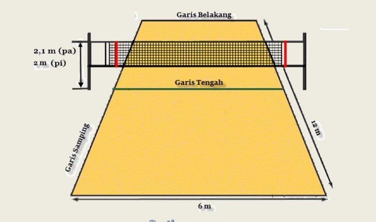 Gambar Ukuran Lapangan Bola Voli Mini Gambar Lapangan