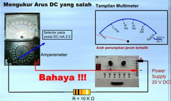 Fungsi Amperemeter DC